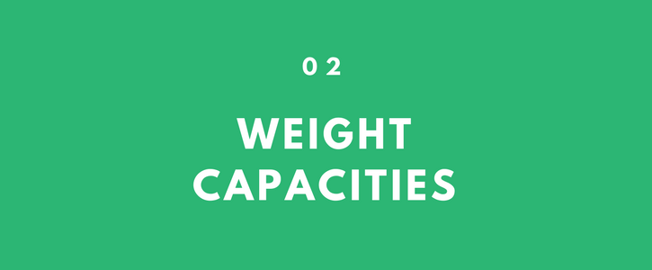 Weight Capacities