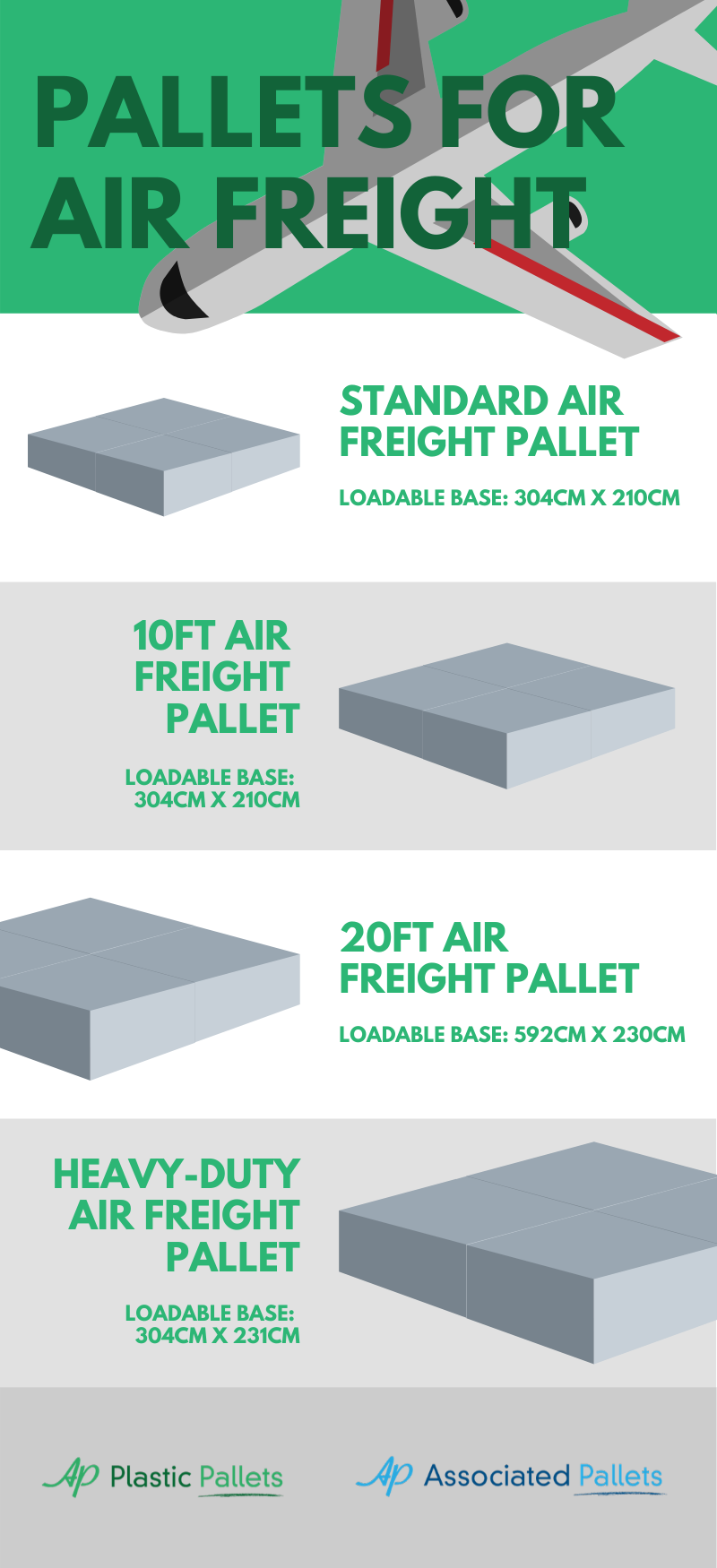 pallets for air freight sizes